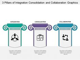 3 Pillars Of Integration Consolidation And Collaboration Graphics