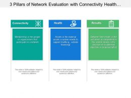 3 Pillars Of Network Evaluation With Connectivity Health