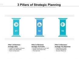 3 Pillars Of Strategic Planning
