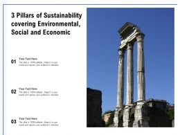3 Pillars Of Sustainability Covering Environmental Social And Economic