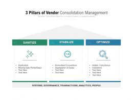 3 Pillars Of Vendor Consolidation Management