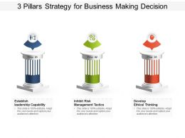 3 Pillars Strategy For Business Making Decision