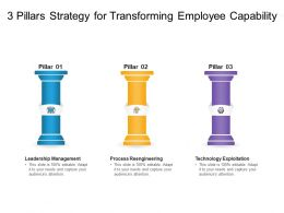 3 Pillars Strategy For Transforming Employee Capability
