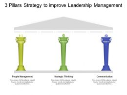 3 Pillars Strategy To Improve Leadership Management