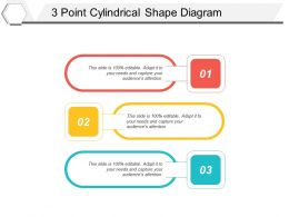 3 Point Cylindrical Shape Diagram