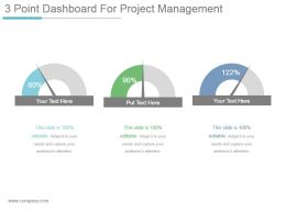 3 Point Dashboard For Project Management Example Of Ppt