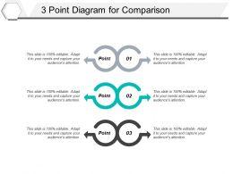 3 Point Diagram For Comparison