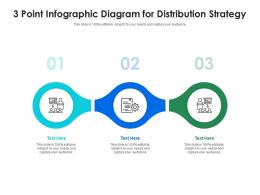 3 Point Diagram For Distribution Strategy Infographic Template