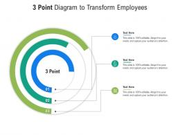 3 Point Diagram To Transform Employees Infographic Template