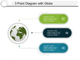 3 Point Diagram With Globe