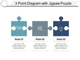 3 Point Diagram With Jigsaw Puzzle