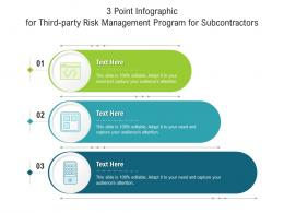 3 Point For Third Party Risk Management Program For Subcontractors Infographic Template