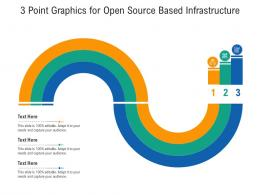 3 Point Graphics For Open Source Based Infrastructure Infographic Template