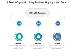 3 Point Infographic Of Key Business Highlight With Data Value In Percentage