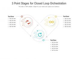 3 Point Stages For Closed Loop Orchestration Infographic Template