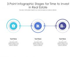 3 Point Stages For Time To Invest In Real Estate Infographic Template