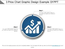 3 Price Chart Graphic Design Example Of Ppt