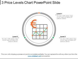3 Price Levels Chart Powerpoint Slide