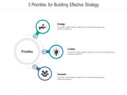 3 Priorities For Building Effective Strategy