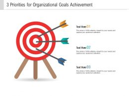 3 Priorities For Organizational Goals Achievement