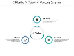 3 Priorities For Successful Marketing Campaign