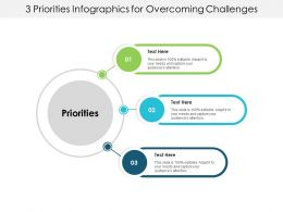 3 Priorities Infographics For Overcoming Challenges