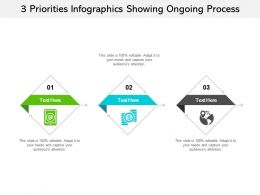 3 Priorities Infographics Showing Ongoing Process