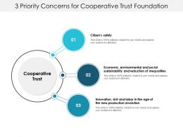 3 Priority Concerns For Cooperative Trust Foundation