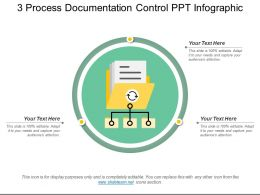 3 Process Documentation Control Ppt Infographic