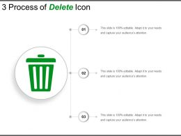 3 Process Of Delete Icon