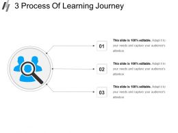 3 Process Of Learning Journey Example Of Ppt