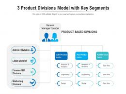 3 Product Divisions Model With Key Segments