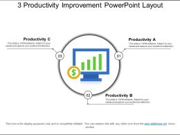 3 Productivity Improvement Powerpoint Layout