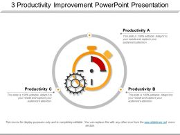 3 Productivity Improvement Powerpoint Presentation