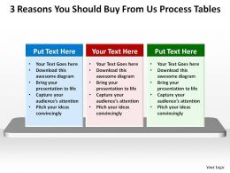 3 reasons you should buy from us textboxes horizontal process tables slides templates powerpoint info graphics