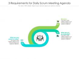 3 Requirements For Daily Scrum Meeting Agenda