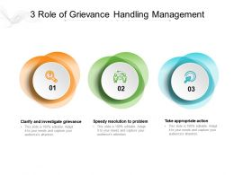 3 Role Of Grievance Handling Management