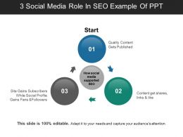 3 Social Media Role In Seo Example Of Ppt