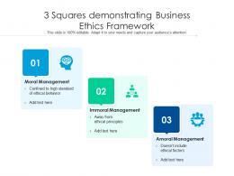 3 Squares Demonstrating Business Ethics Framework
