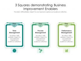 3 Squares Demonstrating Business Improvement Enablers