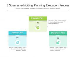 3 Squares Exhibiting Planning Execution Process
