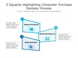 3 Squares Highlighting Consumer Purchase Decision Process