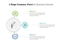 3 Stage Company Vision For Business Success