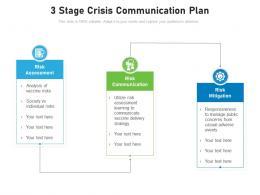 3 Stage Crisis Communication Plan