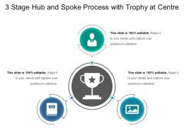 3_stage_hub_and_spoke_process_with_trophy_at_centre_Slide01