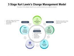 3 Stage Kurt Lewin Change Management Model
