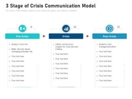 3 Stage Of Crisis Communication Model