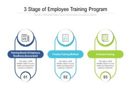 3 Stage Of Employee Training Program