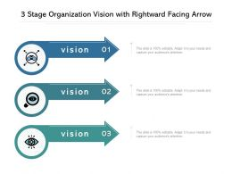 3 Stage Organization Vision With Rightward Facing Arrow