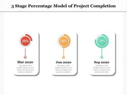 3 Stage Percentage Model Of Project Completion